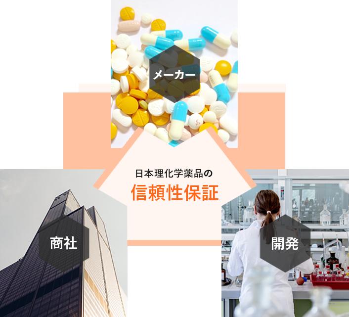 メーカー〜商社〜開発「日本理化学薬品の信頼性保証」